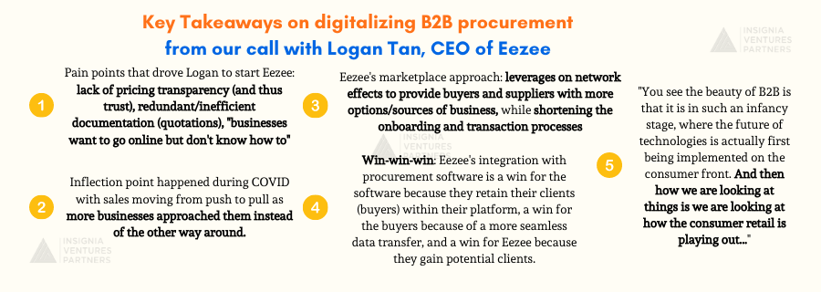 Key Takeaways on digitalizing B2B procurement from our call with Logan Tan, CEO of Eezee