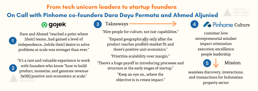 Takeaways from our call with Pinhome co-founders Dayu Dara Permata and Ahmed Aljunied