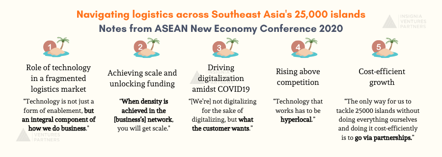 "Takeaways from the ASEAN New Economy Conference 2020 panel on ""Navigating logistics across Southeast Asia's 25000 islands"""
