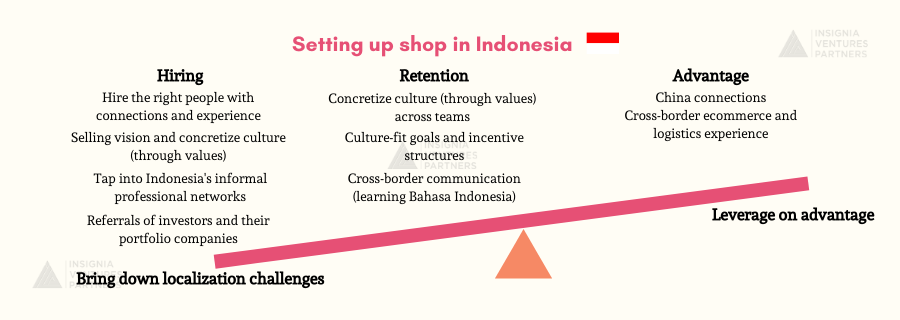 Lessons on hiring and retention in Indonesia as shared by Albert Ho, Head of Strategy at RateS