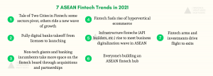 7 ASEAN Fintech trends in 2021 - Insignia Business Review