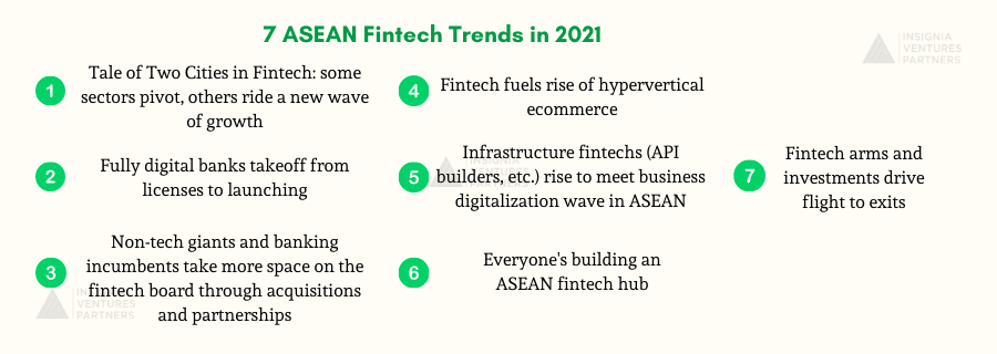 7 ASEAN Fintech Trends in 2021