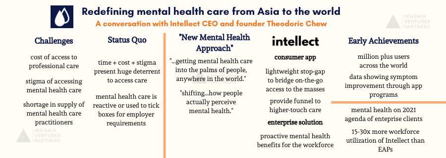 our conversation with Intellect CEO and founder Theodoric Chew in one infographic